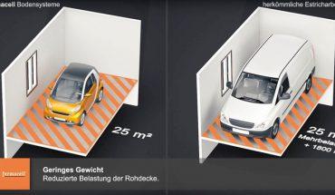 06_Screenshot_Vorteilsvideo_Trockenestrich.jpg