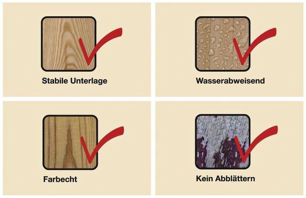 Bei abblätterndem Anstrich ist eine neue Beschichtung erforderlich, um das Holz zu schützen. Zeichen für intaktes Holz. Fotos: Dyrup GmbH