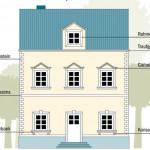 Fassadenzierprofile für WDVS