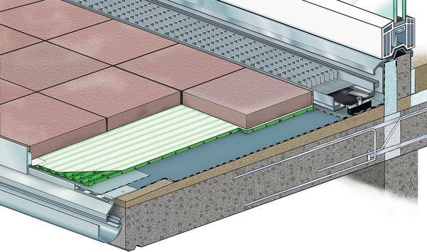 bei jedem wetter balkone und terrassen sicher fertigstellen malerblatt online. Black Bedroom Furniture Sets. Home Design Ideas