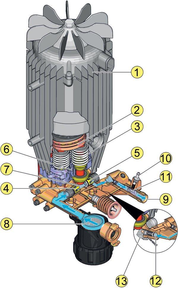 Kärcher Hochdruckreiniger Schaltet Nicht Ein : wie funktioniert eigentlich ein hochdruckreiniger malerblatt online ~ Orissabook.com Haus und Dekorationen