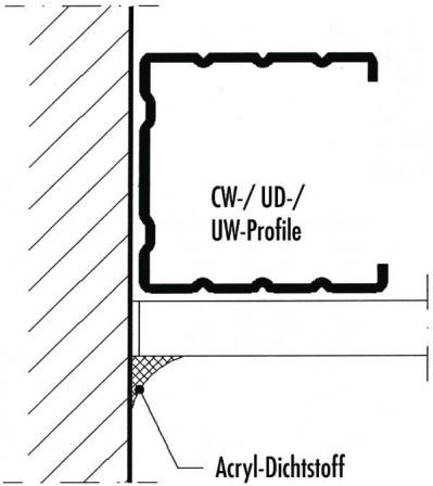 suche anschluss malerblatt online. Black Bedroom Furniture Sets. Home Design Ideas