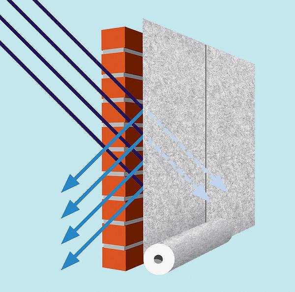 sch tzt carbonvlies gegen elektrosmog malerblatt online. Black Bedroom Furniture Sets. Home Design Ideas