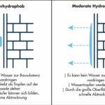 Biozidfreie_Fassade_Hydrophobie.jpg