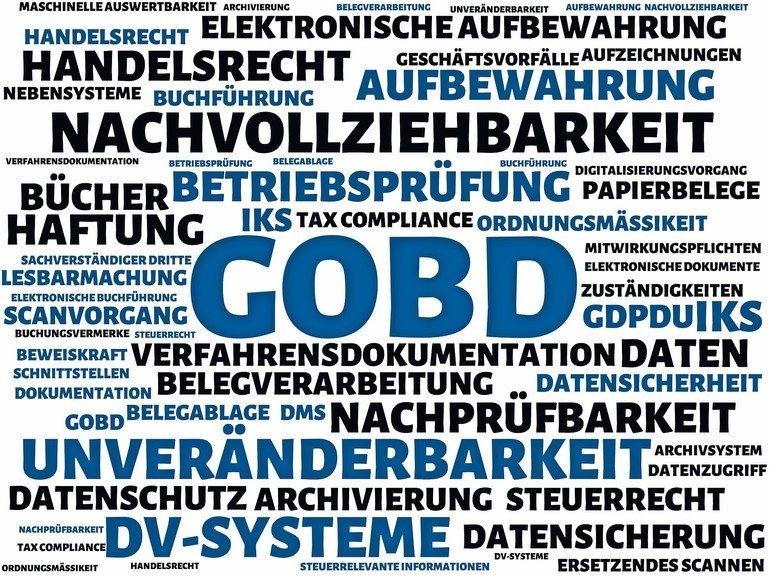 GOBD_-_Bilder_mit_Wörtern_aus_dem_Bereich_Verfahrensdokumentation,_Wort,_Bild,_Illustration