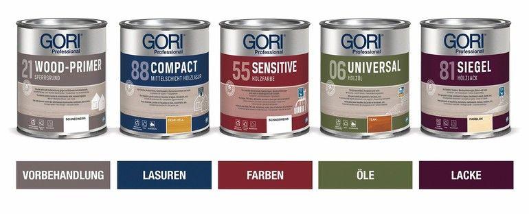 GORI_Farbsystem_neu.jpg