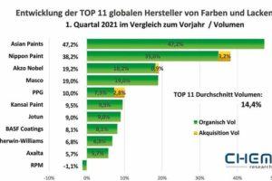 Grafik_deutsch_TOP_11_1-21.jpg