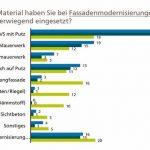 Presse-architektenumfrage_abb-2_quelle-heinze-marktforschung.jpg