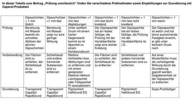Tabelle_zum_Beitrag_neu.jpg