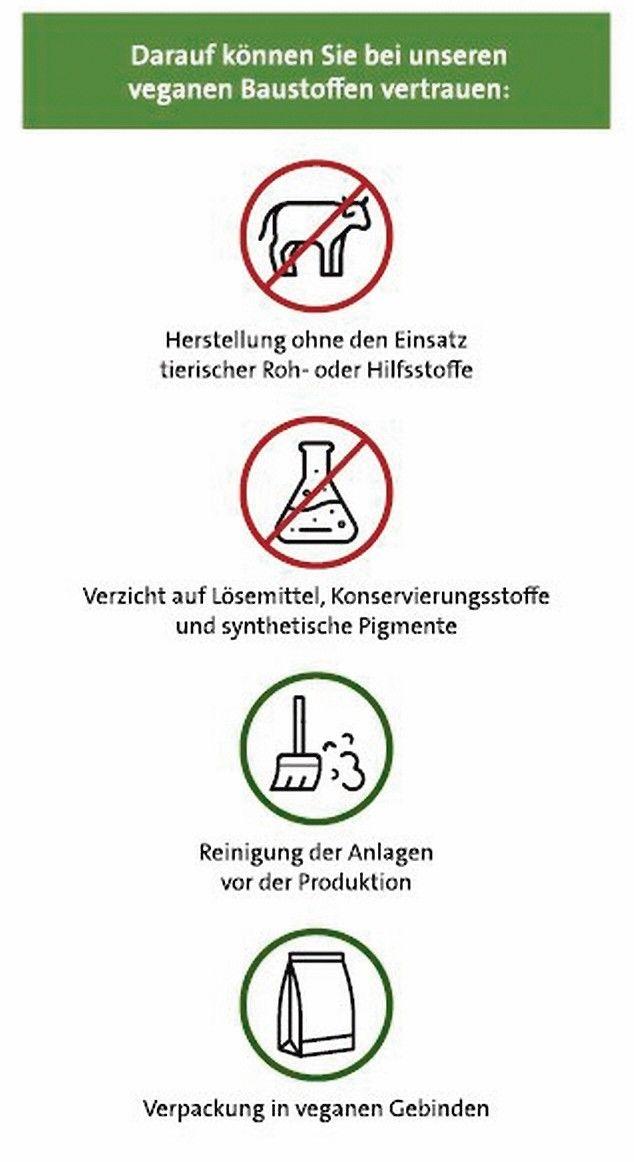 infografik-vegan-vorschau.jpg